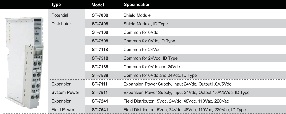 Articles - FnIO Table8 PowerModules