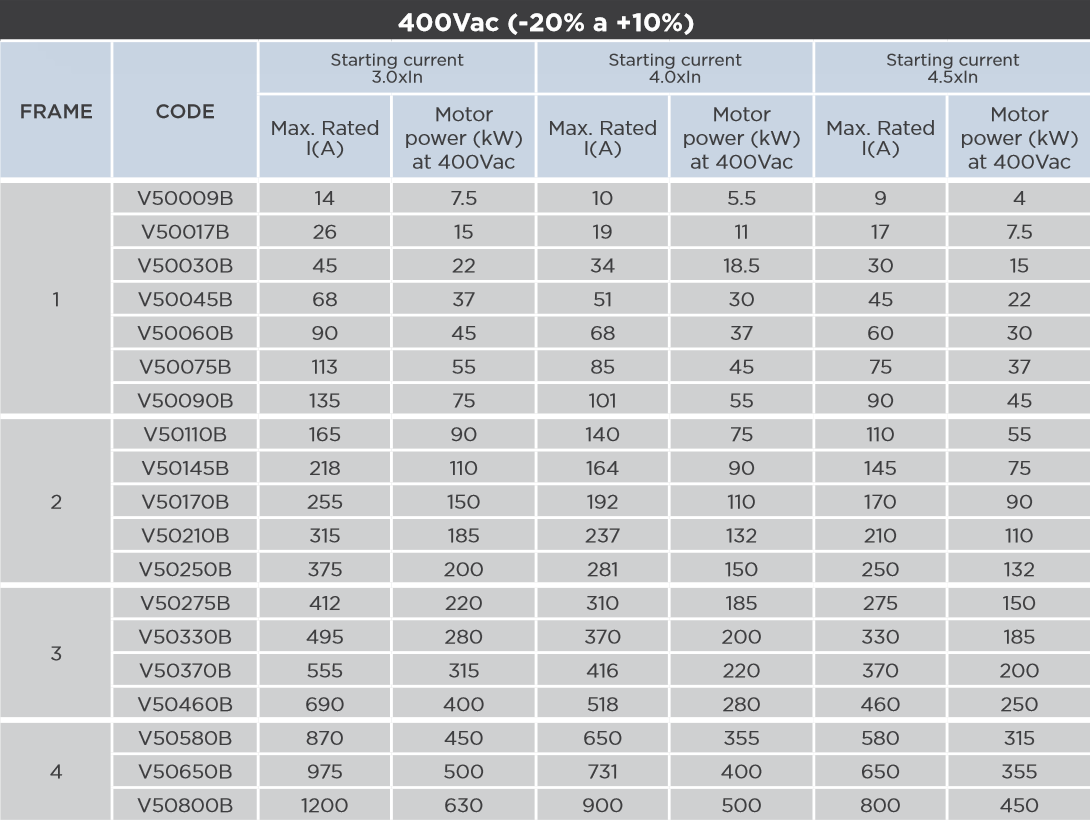 Articles - V5 Table1